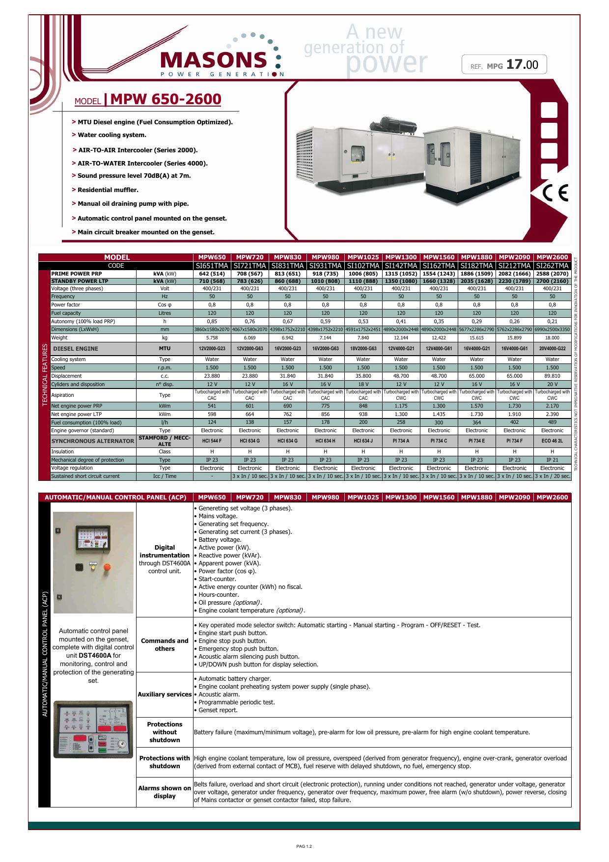17_MPW650-2600 (MTU) Soundproof | manualzz com