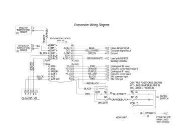 Economizer Wiring Diagram Manualzz