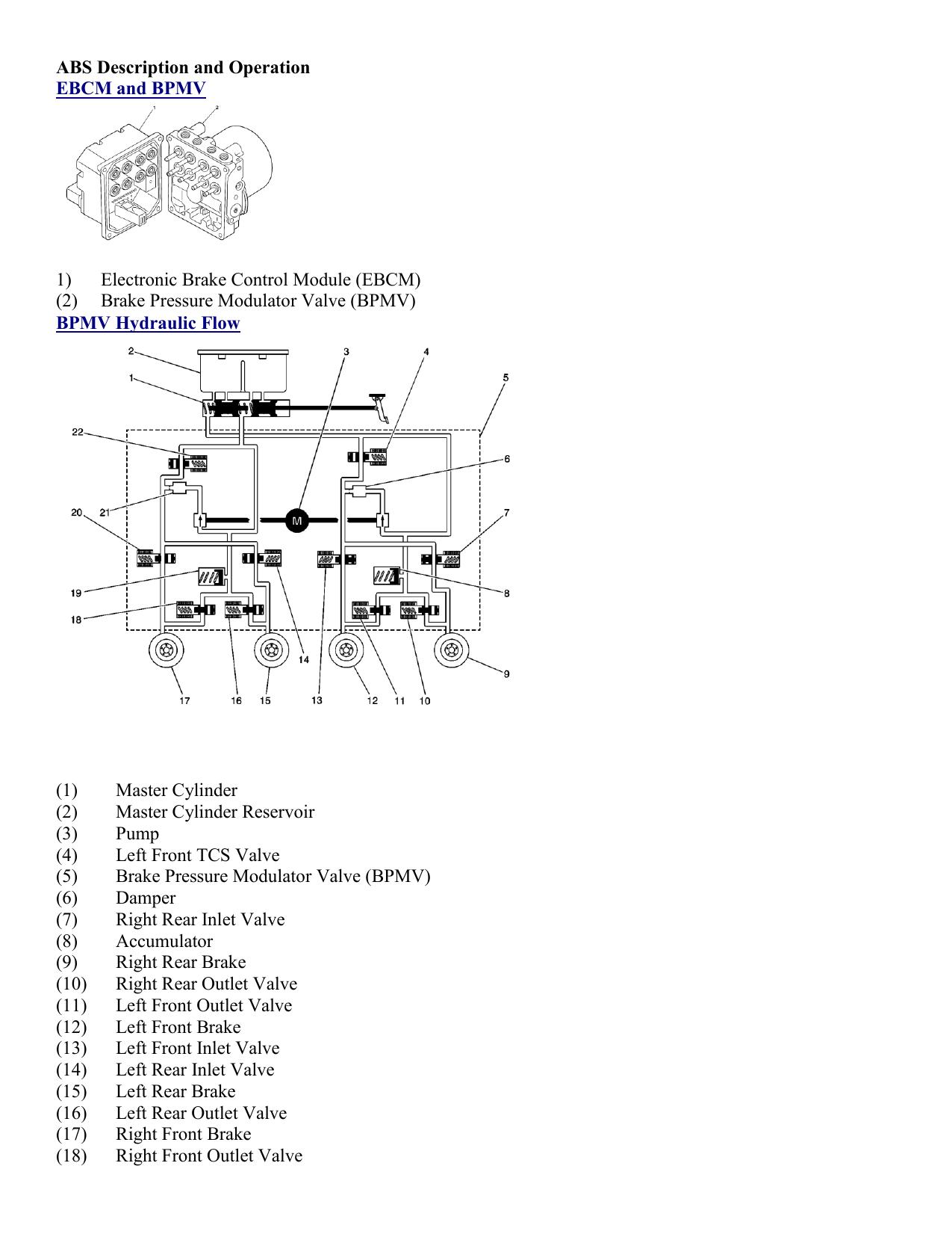 brake pressure modulator valve (bpmv)