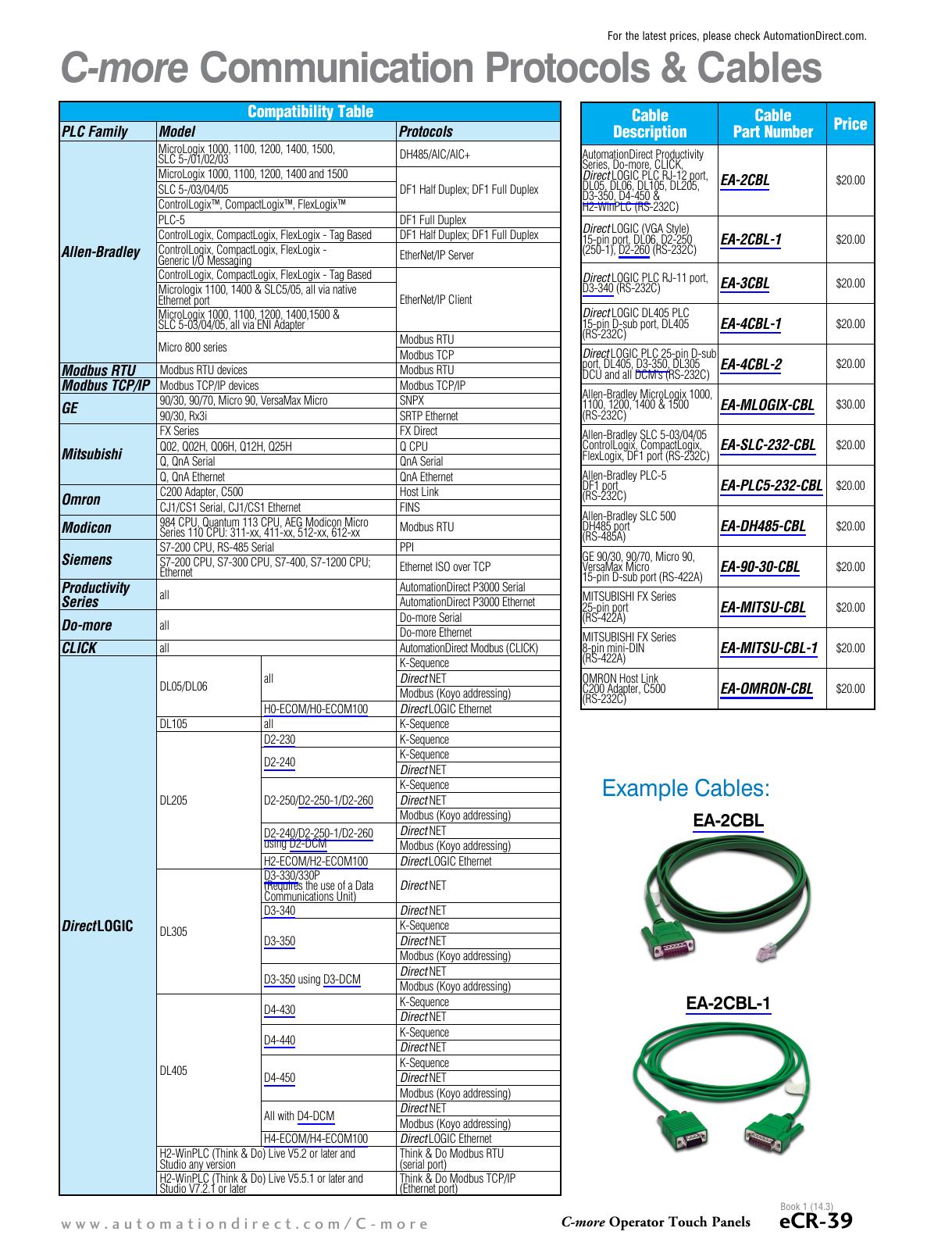 C-more EA9 Series Cables | manualzz com