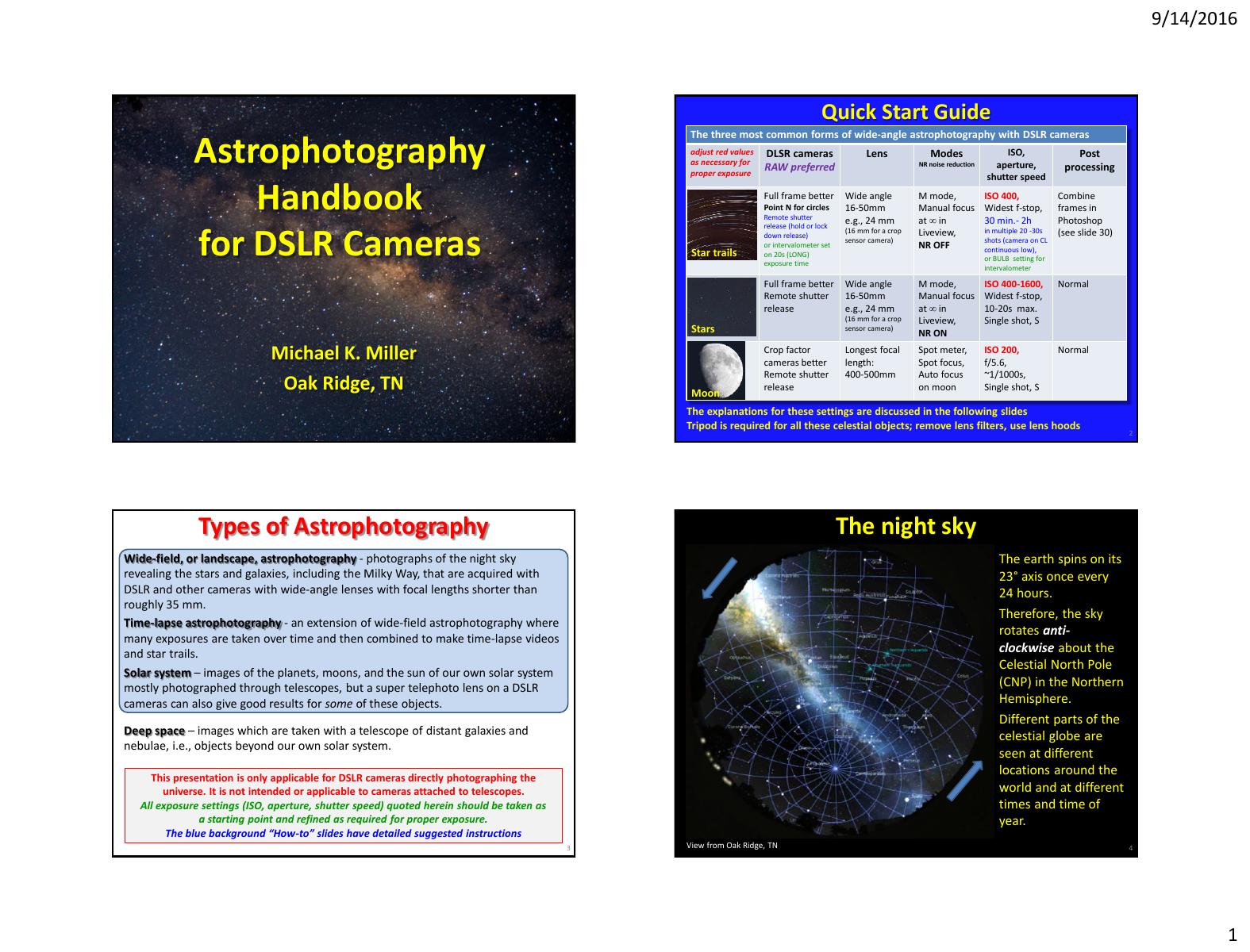 Astrophotography Handbook for DSLR Cameras