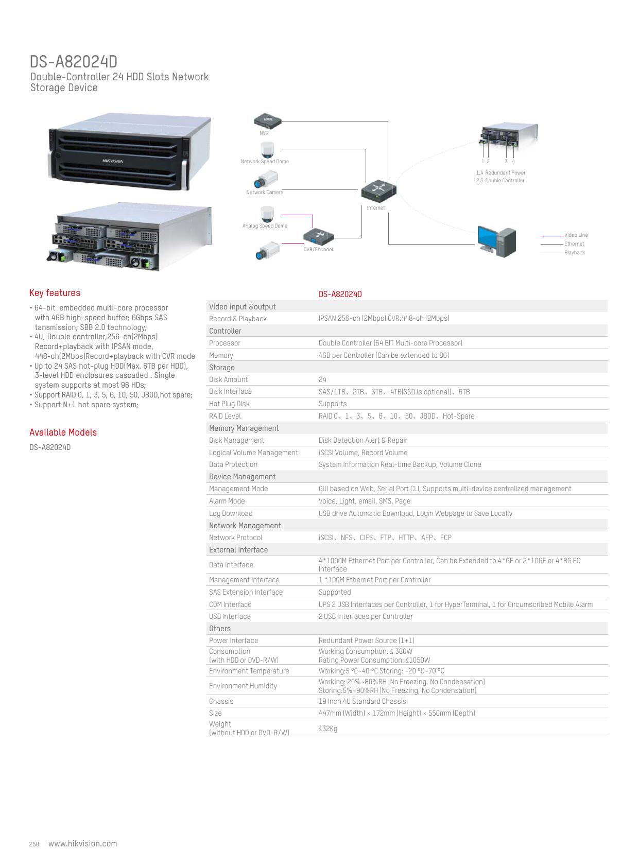 DS-A82024D - Netview CCTV   manualzz com