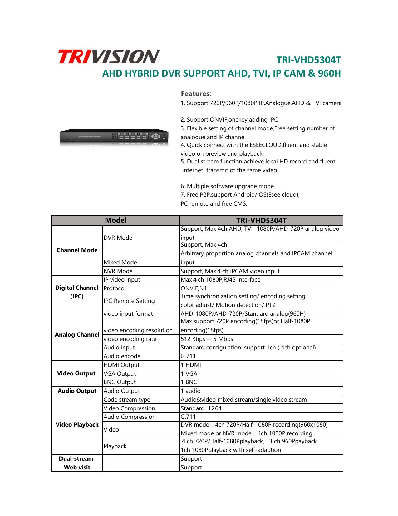 tri-vhd5304t ahd hybrid dvr support ahd, tvi, ip cam