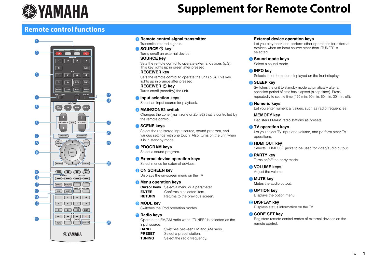Yamaha RX-V779 User manual | manualzz com